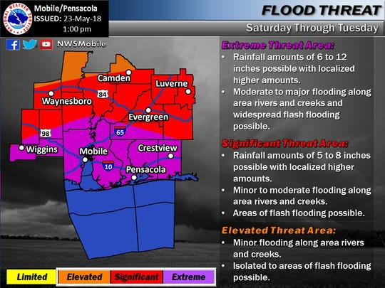 An Extreme Threat of flooding exists from Saturday through Tuesday along our coastal counties with widespread areas of flash flooding possible. Rainfall amounts of 6-12 inches are possible with localized higher amounts. Further to the north and along Hwy 84, a Significant Threat of flooding exists with areas of flash flooding possible. Rainfall amounts of 5-8 inches are possible with localized higher amounts.