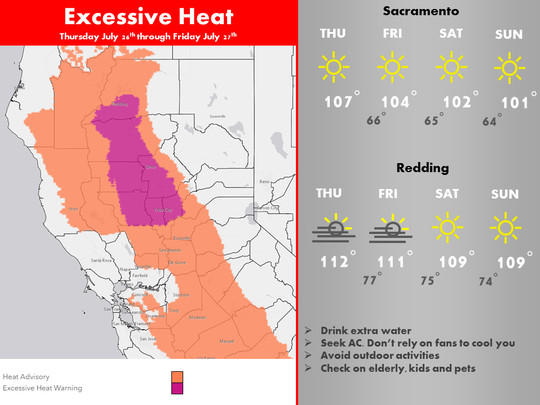 Expect high heat through Sunday. The National Weather Service predicts weekend temperatures will reach 109.