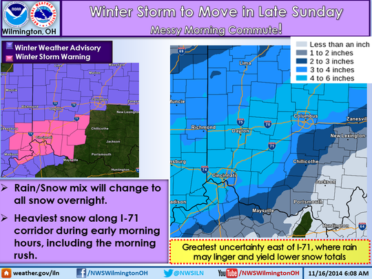 Winter storm warning for Greater Cincinnati on Sunday night and Monday morning.