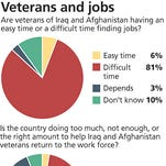 Most New Jersey adults think veterans are discriminated against in the job market.
