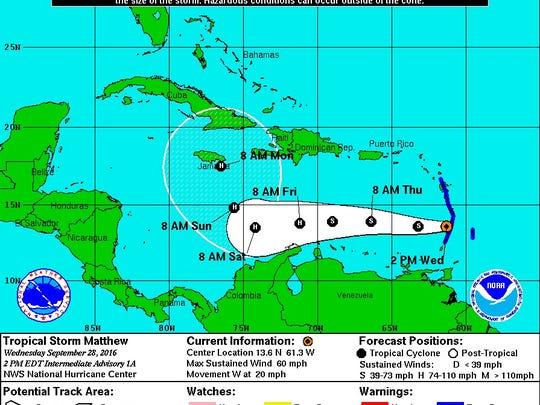 Tropical Storm Matthew on Sept. 28, 2016, 2 p.m.