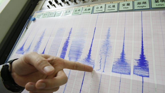 An earthquake hit Wednesday afternoon south of Twentynine Palms.