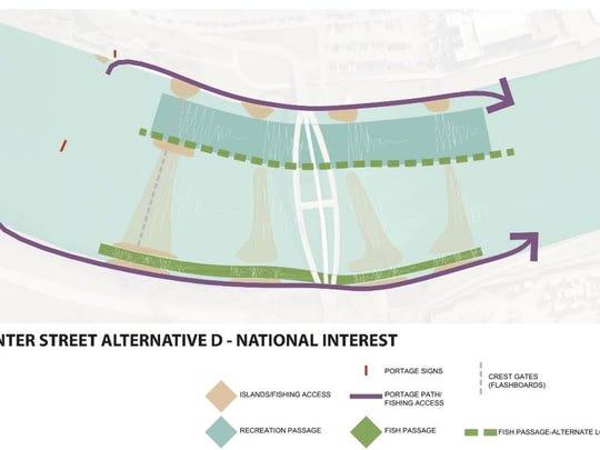 Center Street Dam Option D