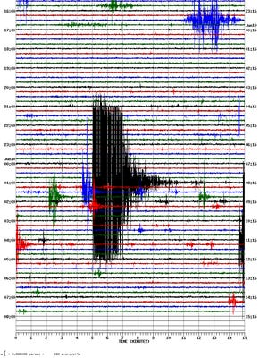 A seismogram display fom the USGS Sunset Peak monitoring station, showing the 5.2 magnitude earthquake and aftershocks.