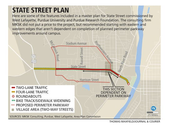 Graphic showing the features of the State Street master plan.