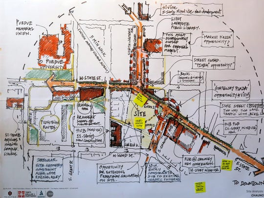 A map showing proposed ideas for the redevelopment
