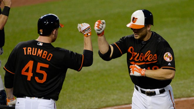 Chris Davis and Mark Trumbo have combined for 41 home runs through 75 games for the Orioles.