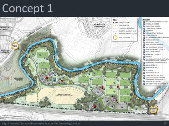 Concept 1 of the new park in Franklin.
