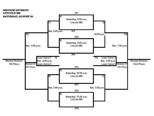 Bronze Division Bracket for Nita Vannoy Memorial volleyball