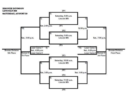 Bronze Division Bracket for Nita Vannoy Memorial volleyball tournament