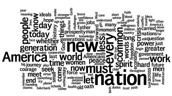 wordcloud2009