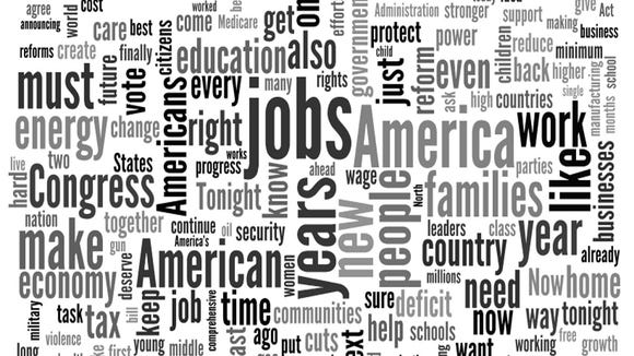 word cloud obama state of union speech