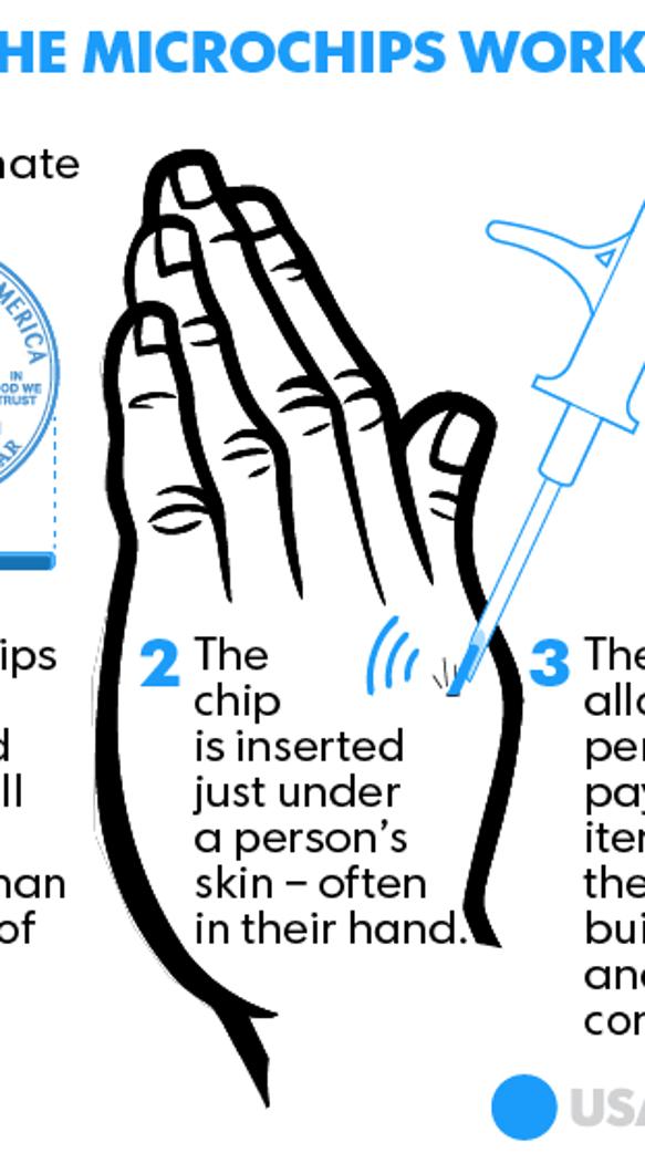 072417-Microchip