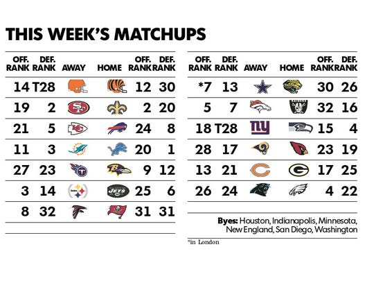 The Week 10 NFL matchups, with teams' overall offensive