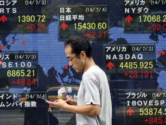 World Markets 0707