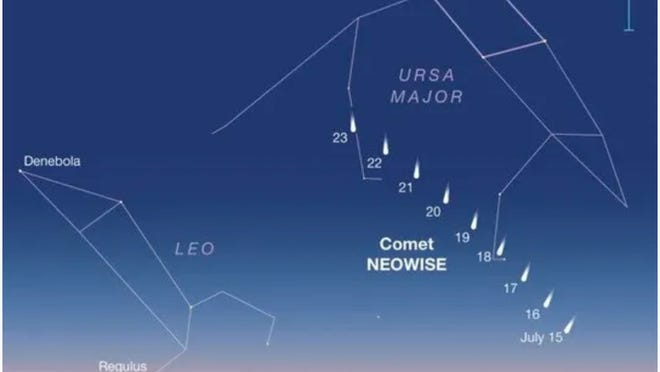 This chart shows the appearance of Comet NEOWISE on the evenings of July 15-23.