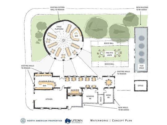 Waterworks concept plan