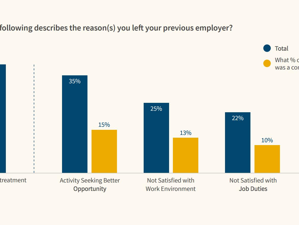 reason for leaving previous job