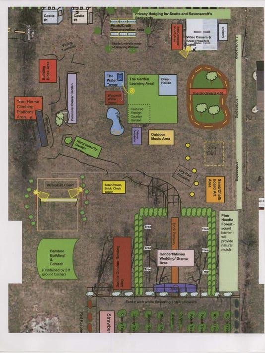 Yorktown Brickyard.jpg