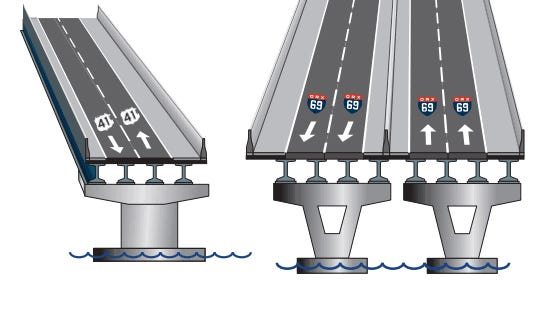 Potential bridge configuration for one of the proposed I-69 Ohio River crossing routes.