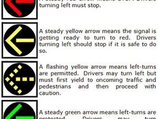 Flashing yellow signal.jpg
