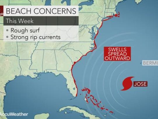 Jose will bring rough surf and rip currents to the