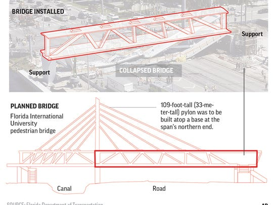 Videos of Thursday's collapse show that the concrete, prefabricated segment of the bridge started crumbling on the same end of the span where the tower redesign occurred.