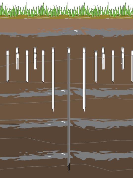 Parjana's system illustrated