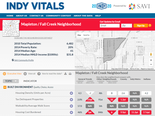 IndyVitals.org measures the health and stability of 99 communities in Marion County.