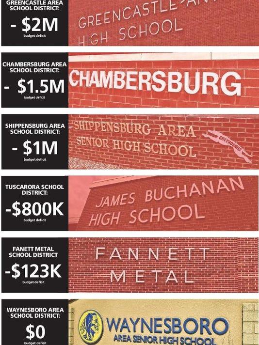 636037587872882149-School-budget-pic.JPG