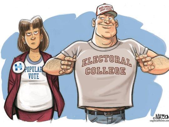 Popular vote vs. Electoral College