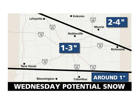 Wednesday's potential snow
