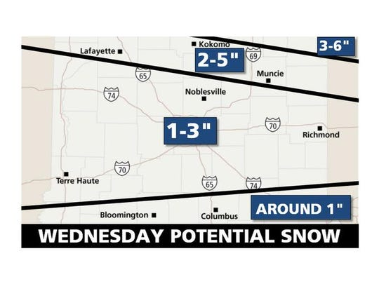 Wednesday's potential snow totals