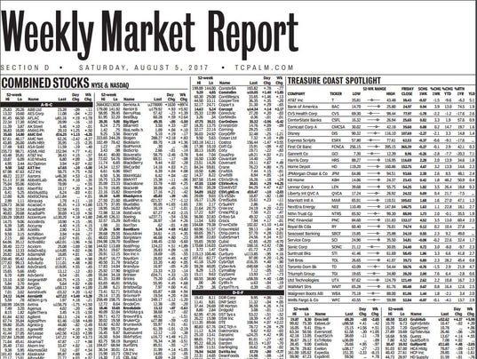 stocks0806.JPG