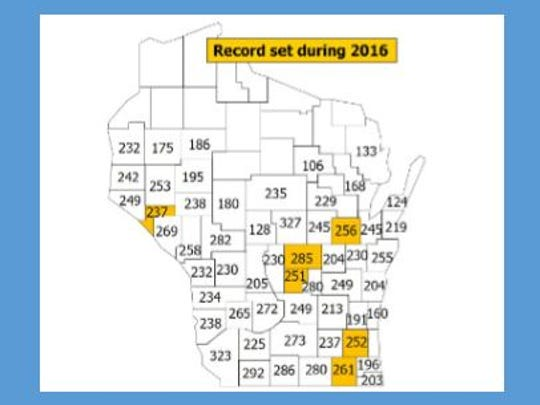Highest recorded yields by county as reported by the