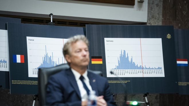 Charts of coronavirus data from France and Germany are seen Sen. Rand Paul, R-Ky., listens during a Senate Health, Education, Labor and Pensions Committee hearing on Capitol Hill in Washington, Tuesday, June 30, 2020.