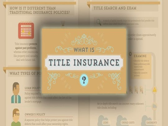 Explanatory graphic for title insurance-connected ideas.
