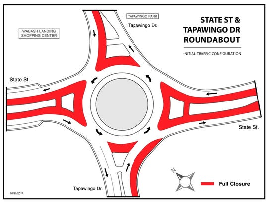 The traffic pattern for drivers on Tapawingo Drive