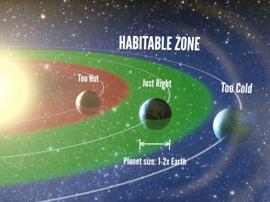 Earthshaking news: There may be other planets like ours