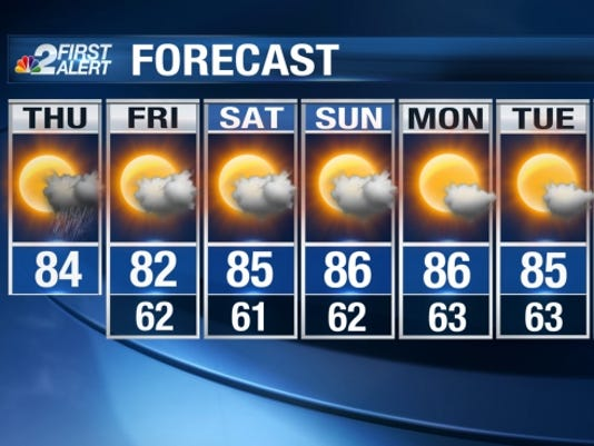 weather-0323-thurs-nbc2-7day-web.jpg