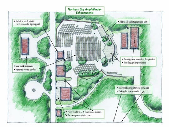 A plan showing proposed improvements to the outdoor amphitheater at Peninsula State Park where Northern Sky Theater produces its summer season of original musicals.