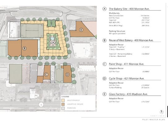 Development Services Group's proposed redevelopment