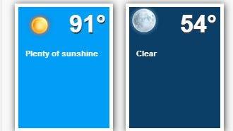Forecast for Sept. 3, 2014.