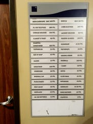 A price list of items sold in the Room in the Inn commissary.