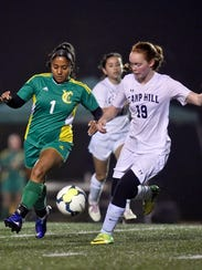 York Catholic's Melanie Matthews and Camp Hill's Elizabeth