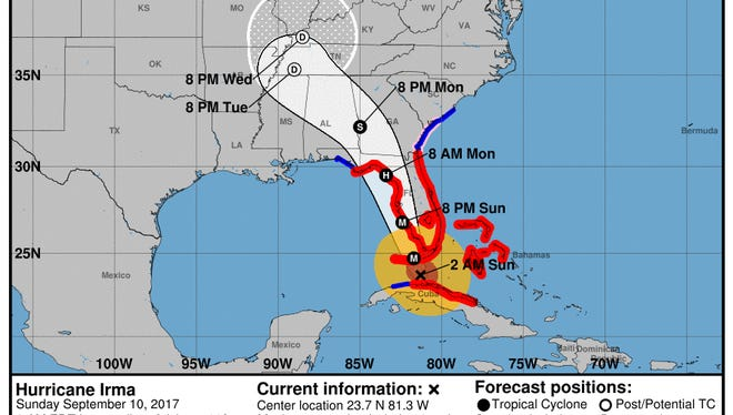 Forecast cone of Hurricane Irma as of 2 a.m. on Sunday, Sept. 10, 2017.