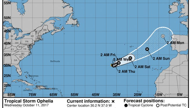 Ophelia is still on track to become a hurricane by tomorrow.