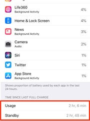Test your iPhone's Standby and Usage in settings.