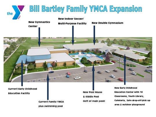 Bill Bartley YMCA Expansion
