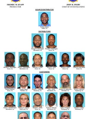 Hierarchy chart of accused participants in a heroin and cocaine trafficking ring in Morris County